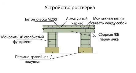 Симферополь пенетрон гидроизоляция