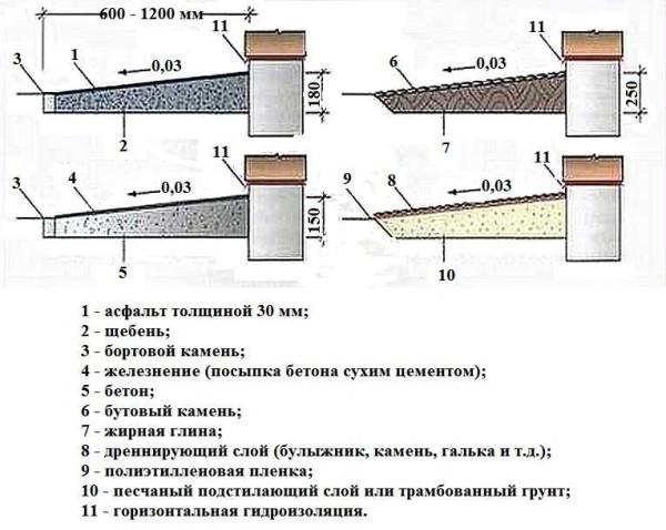 Лента для герметизации швов пермь